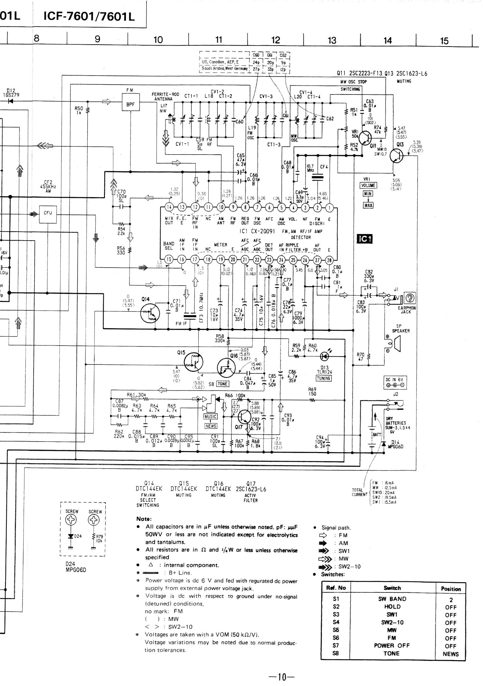 The Sony 7600 Series Page Icf 7601 7600da 7700 Whole House Audio Wiring Diagram 1999 Ford Taurus Radio Schematic My Scan